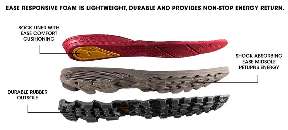 Men's Ease Shock Absorbant Work Boots & Shoes | Cat Footwear
