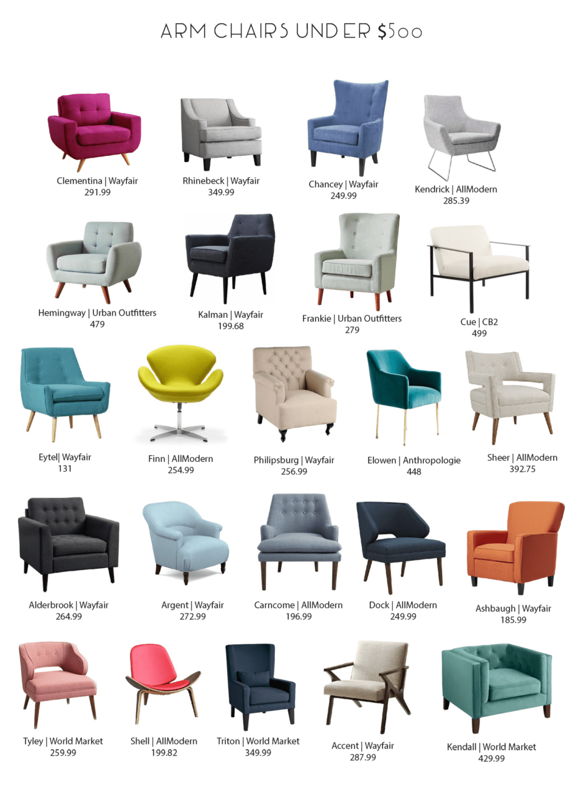 Affordable Stylish Arm Chair Options