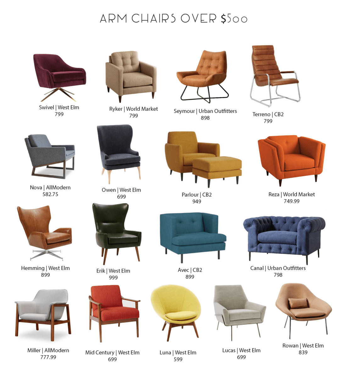 Stylish Mid-Ranged Priced Arm Chairs