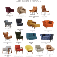 Arm Chair Roundup