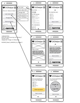 Wireframes for a hypothetical app for patients with coronary artery disease.