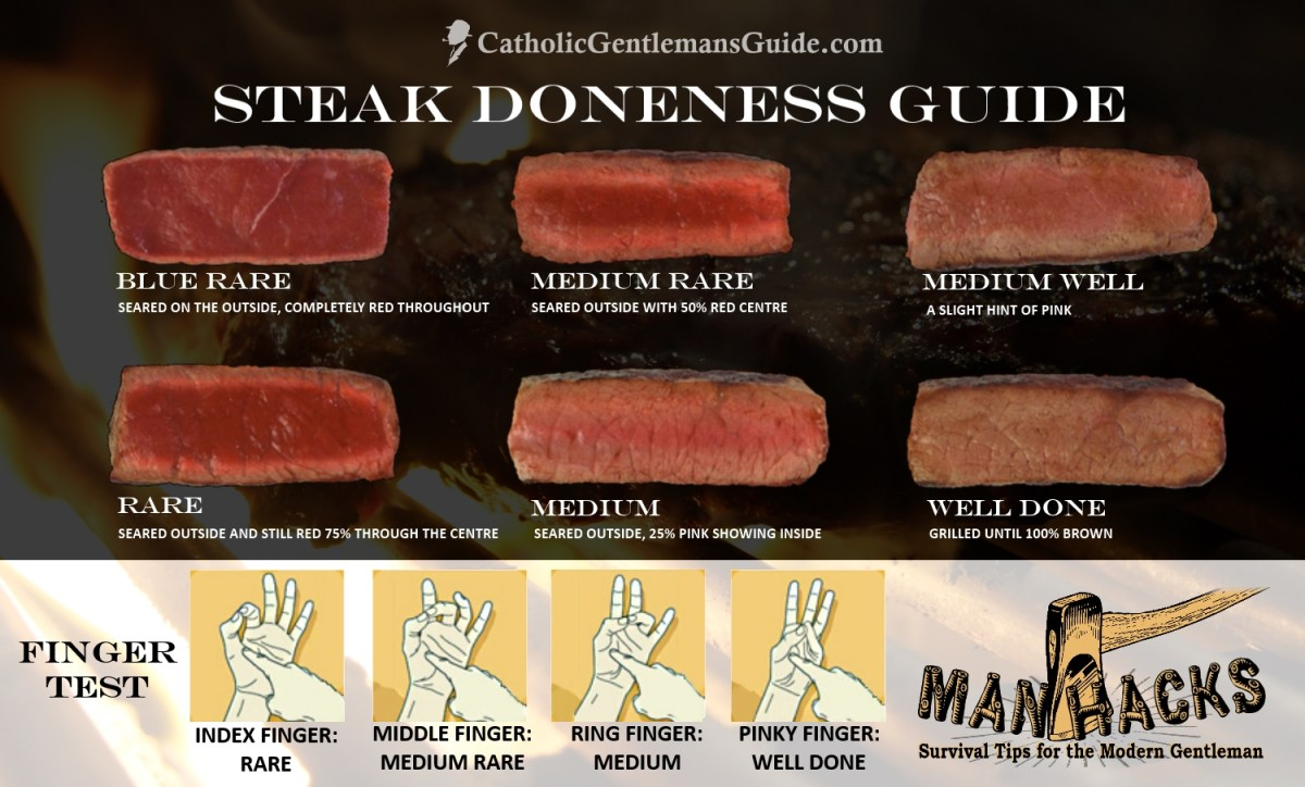 ManHacks: Steak Doneness Guide