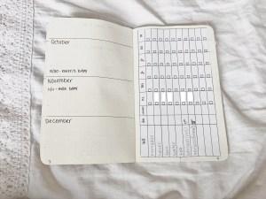 bullet journal bill tracker
