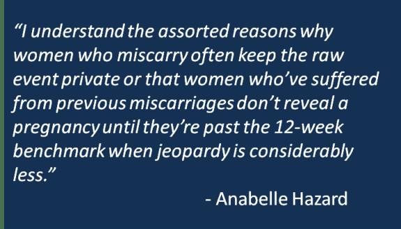 Anabelle Hazard - miscarrage