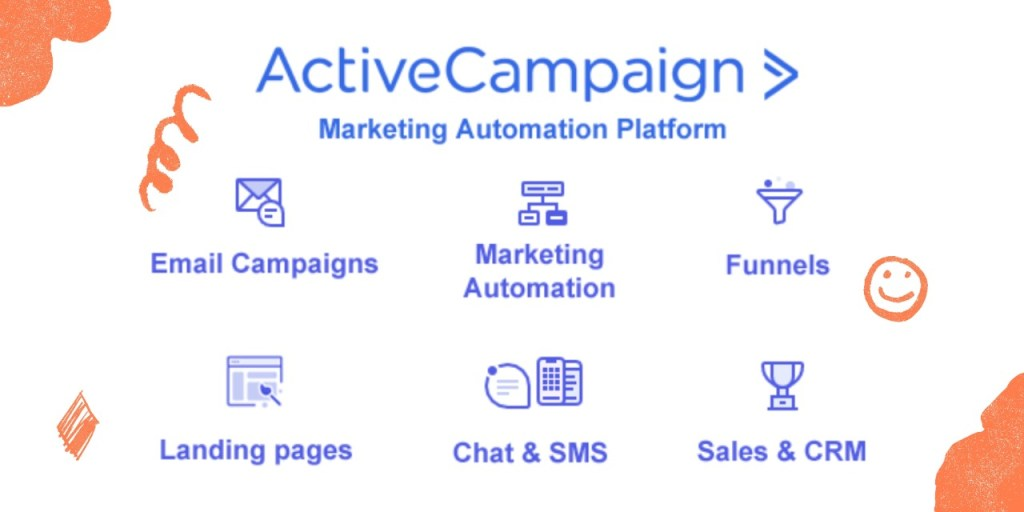 Active campaign review 2021