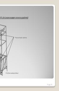 https://i1.wp.com/www.cauret.fr/wp-content/uploads/2014/11/Diapositive20_resultat461.png?fit=195%2C300
