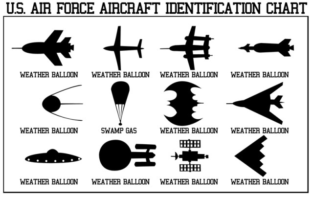 usaf-aircraft-identification-chart