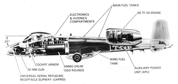 A-10_Cross_Section
