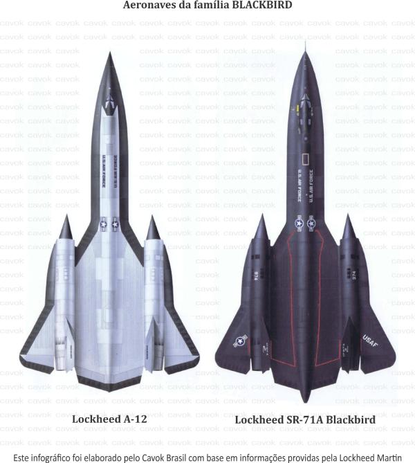 A-12 x SR-71 - Cavok Brasil (1)