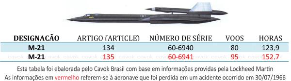 Lockheed M-21 - Relação de Aeronaves - Cavok Brasil (1)