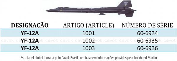 Lockheed YF-12A - Relação de Aeronaves - Cavok Brasil (1)
