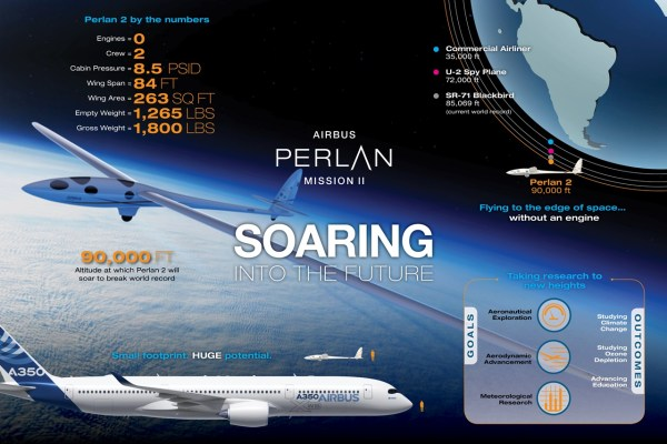 Airbus Perlan Infographic 18x12 HiRes - May 2016