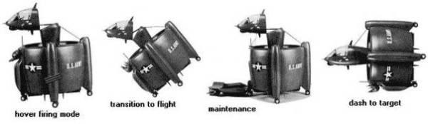 Os tipos de configuração pouco típicas do Model 49.