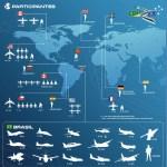 INFOGRÁFICO: FAB divulga aeronaves participantes do exercício CRUZEX 2018