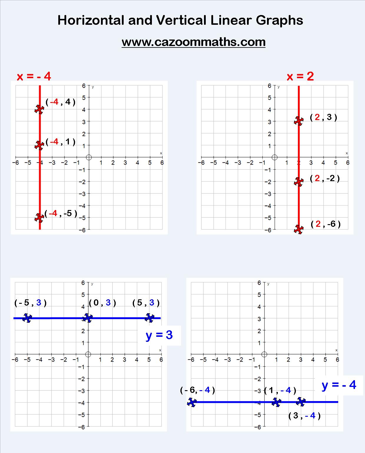 Fun Algebra Teaching Resources