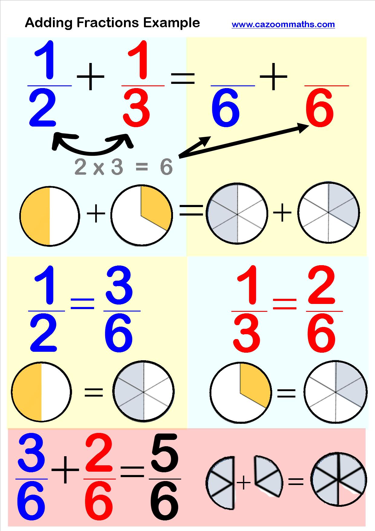 Fractions P5 Math