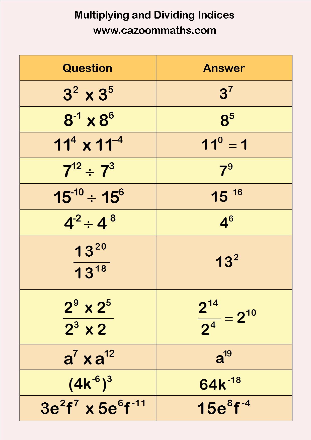 Fractional Indices Worksheet