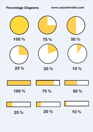 Cazoom Maths Worksheets  number resources, Math worksheets