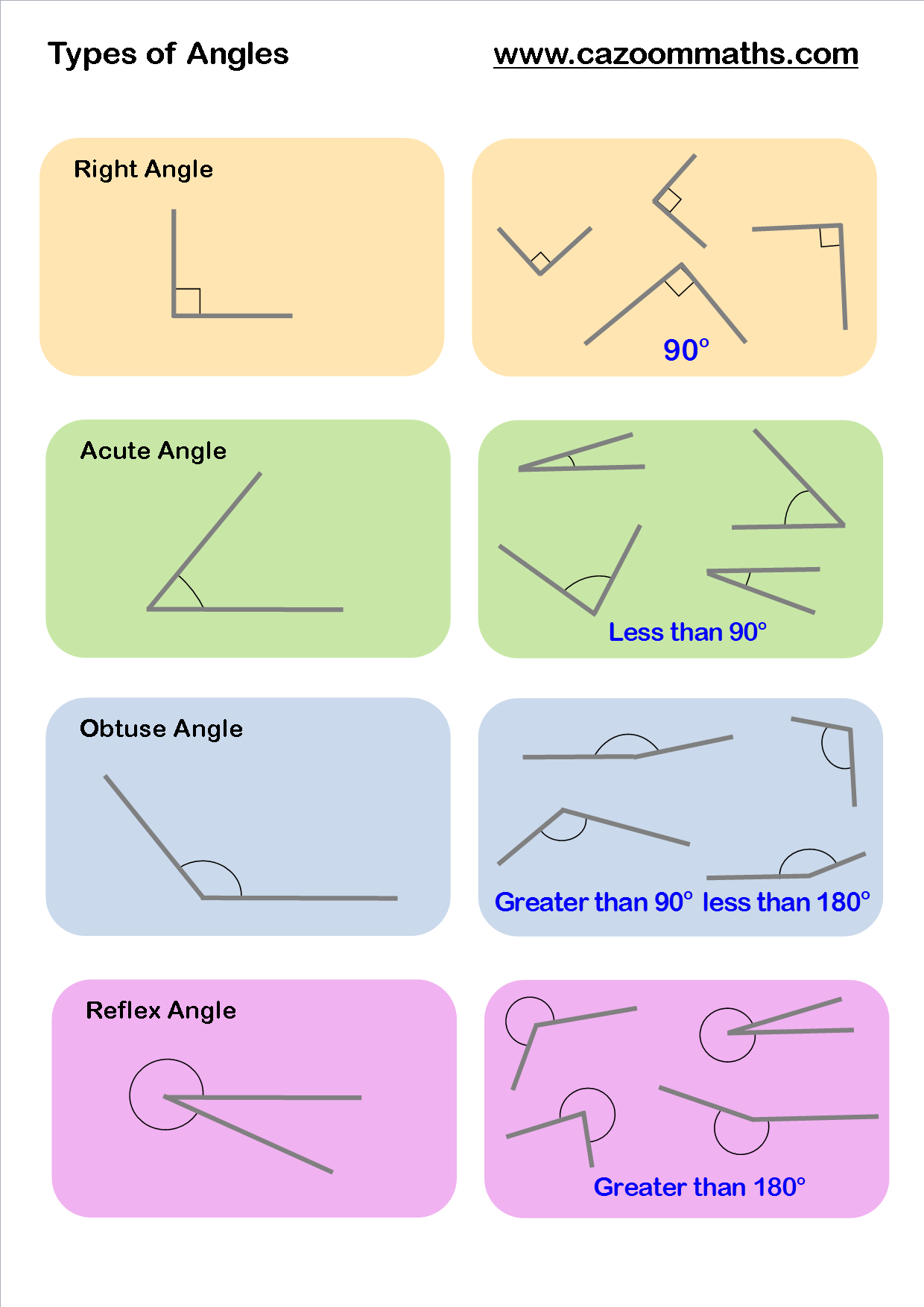 Right Angle Shapes Worksheet