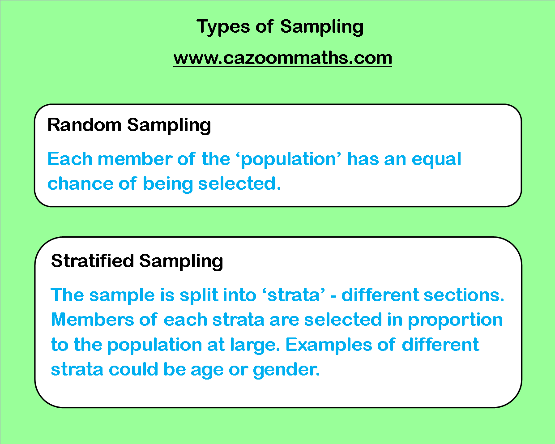 Surveys And Sampling