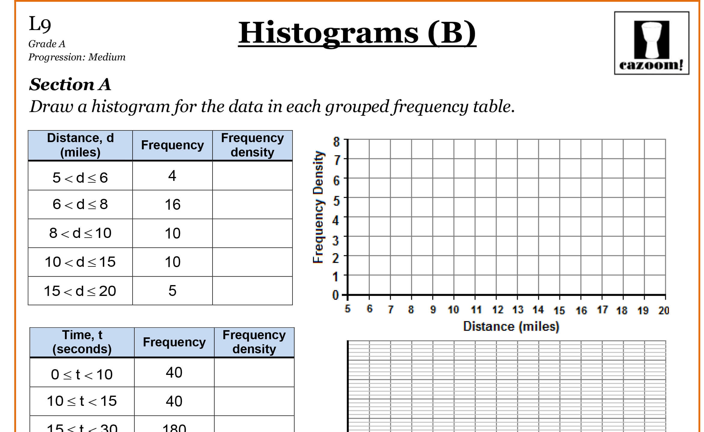 Grade Line Graphs Worksheet Grade 10