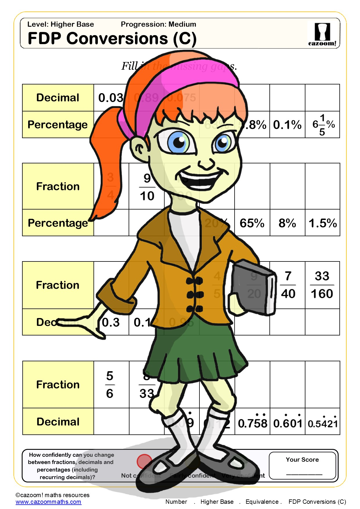 Converting Fraction Decimal Percentage Worksheets With