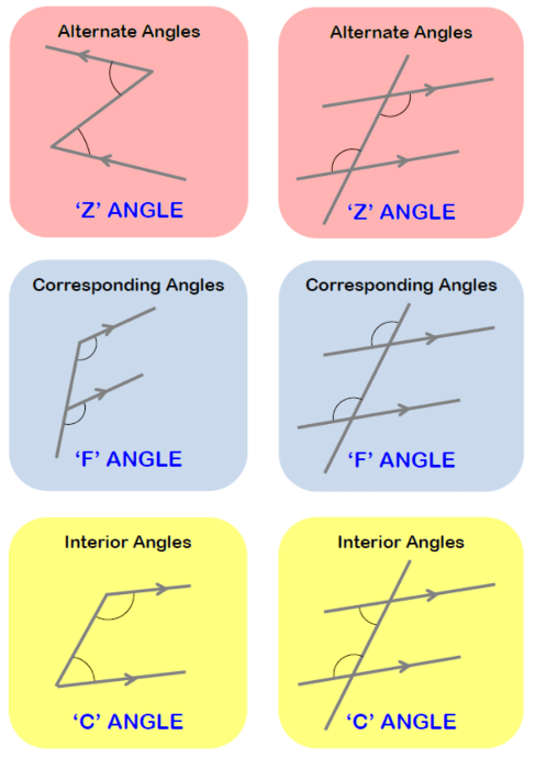Math Worksheet Vertical Angles