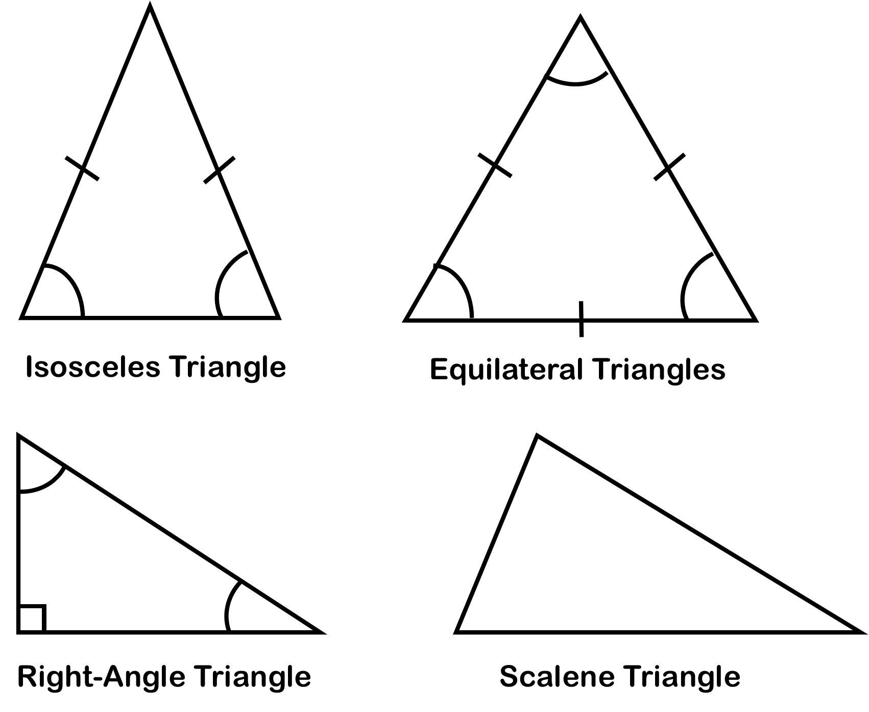 About Types Of Triangles Worksheet