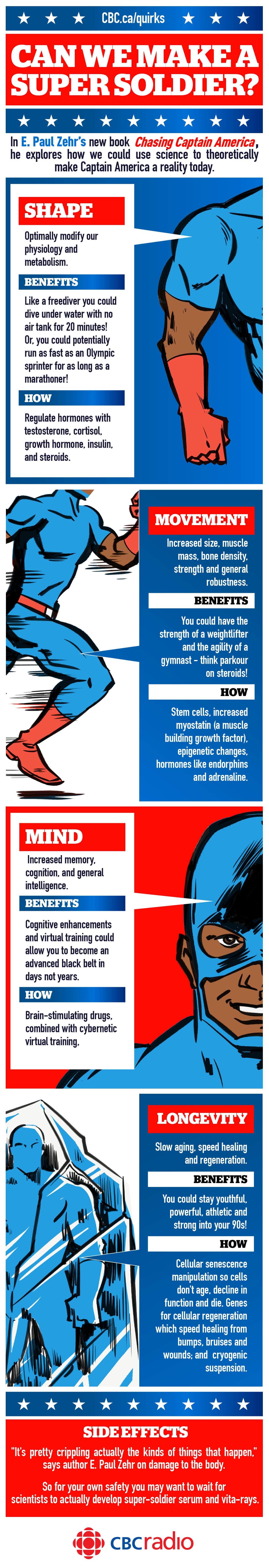 Human Body Pushing The Limits Brain Power Worksheet