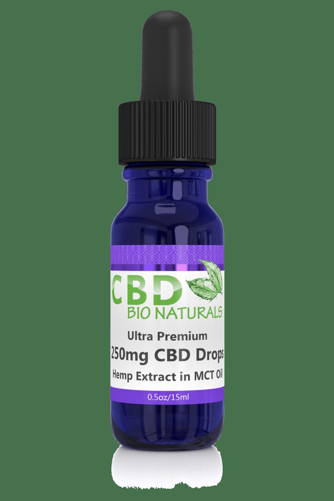 CBD for Anxiety & Depression – CBD Bio Naturals