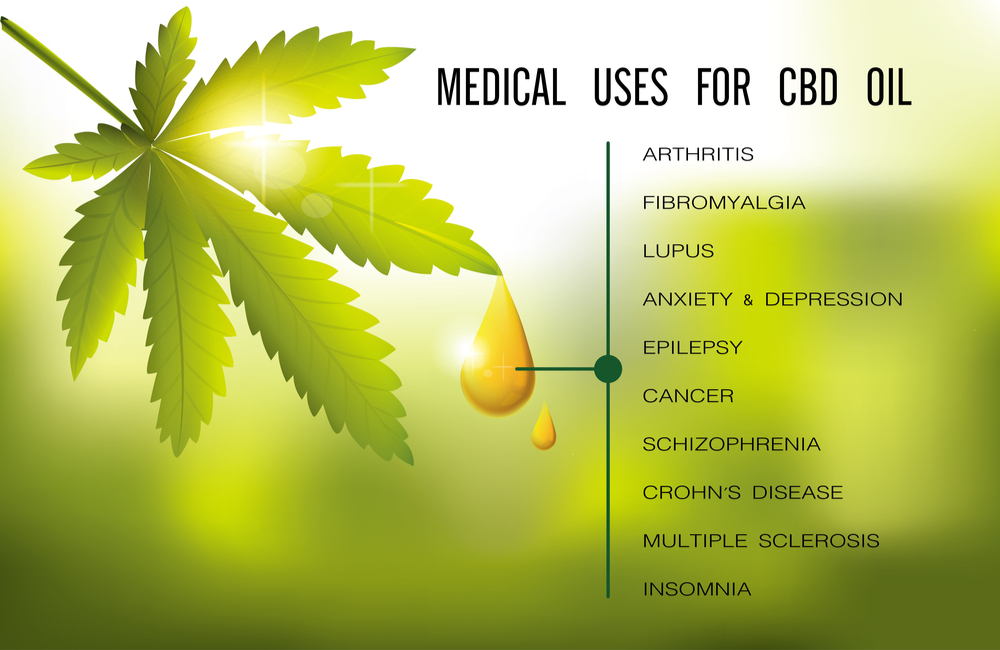 a list of the medical uses for CBD oil