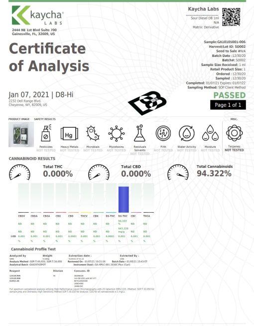 D8-HI Delta8 Premium Cart 900mg Sour Diesel Sativa