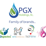 zicix corporation-PGX Holdings Brands-CBD-cbdtoday