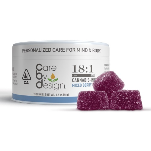 Care By Design Gummies-CBD products Gift Guide-CBDToday