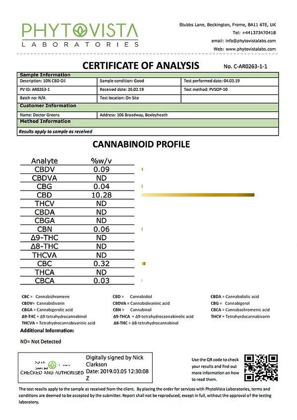 Certificate of analiysis, PHYTOVISTA Labs |