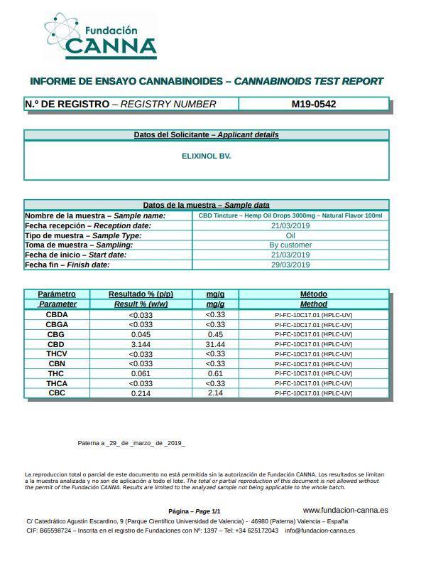 Elixinol Tincture - Lab Reports