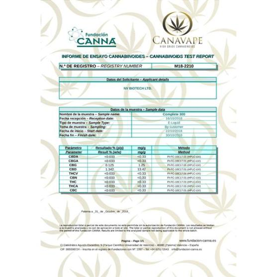 Canavape Lab Report