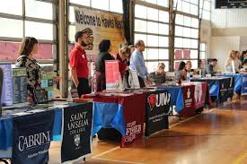 College Fair Checklist – Get the Information You Want