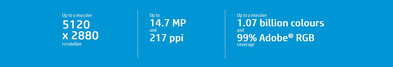 HP Ultra High Def Z Display Specs