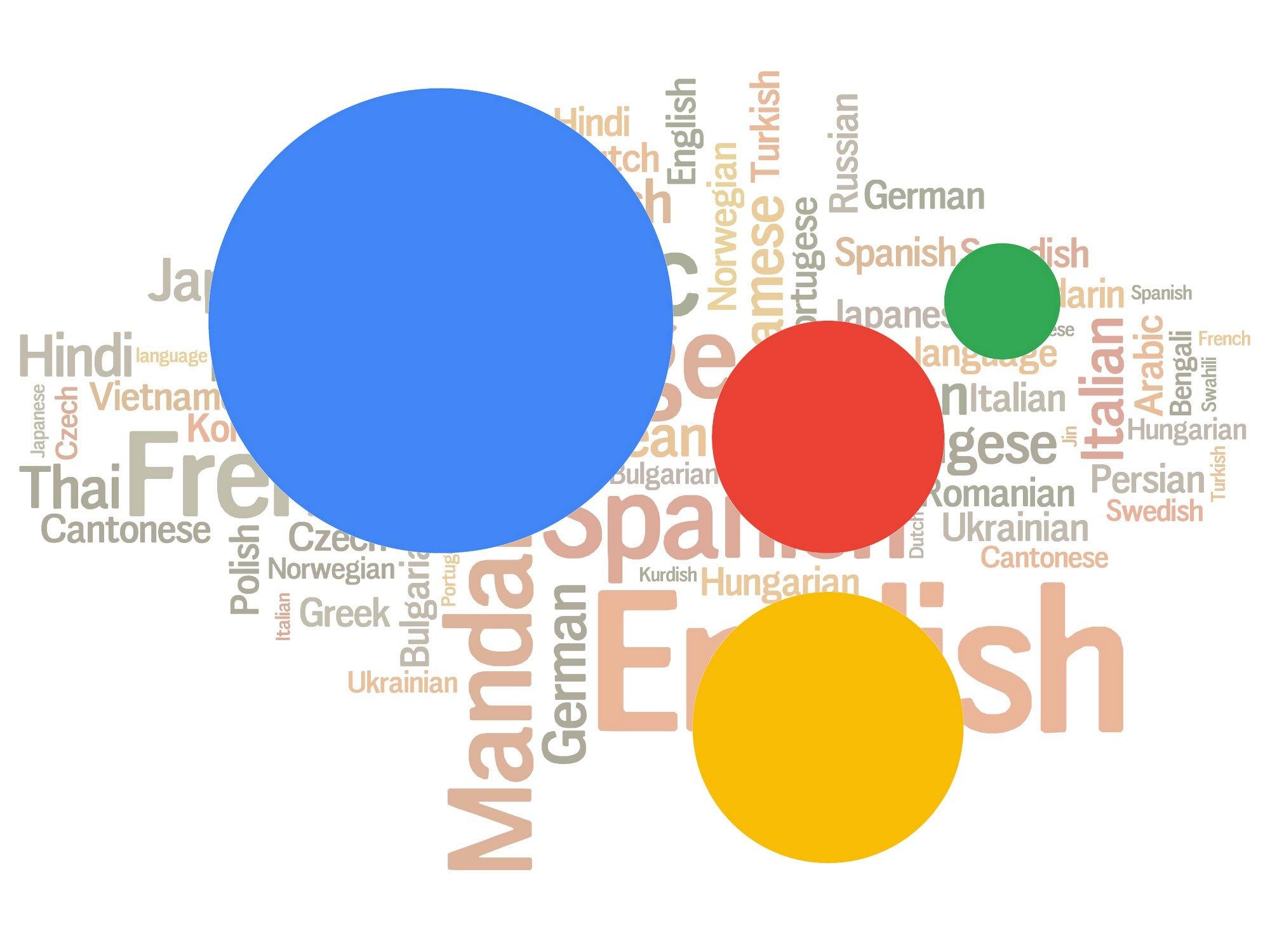 Google Asistan Artık Türkiye'de