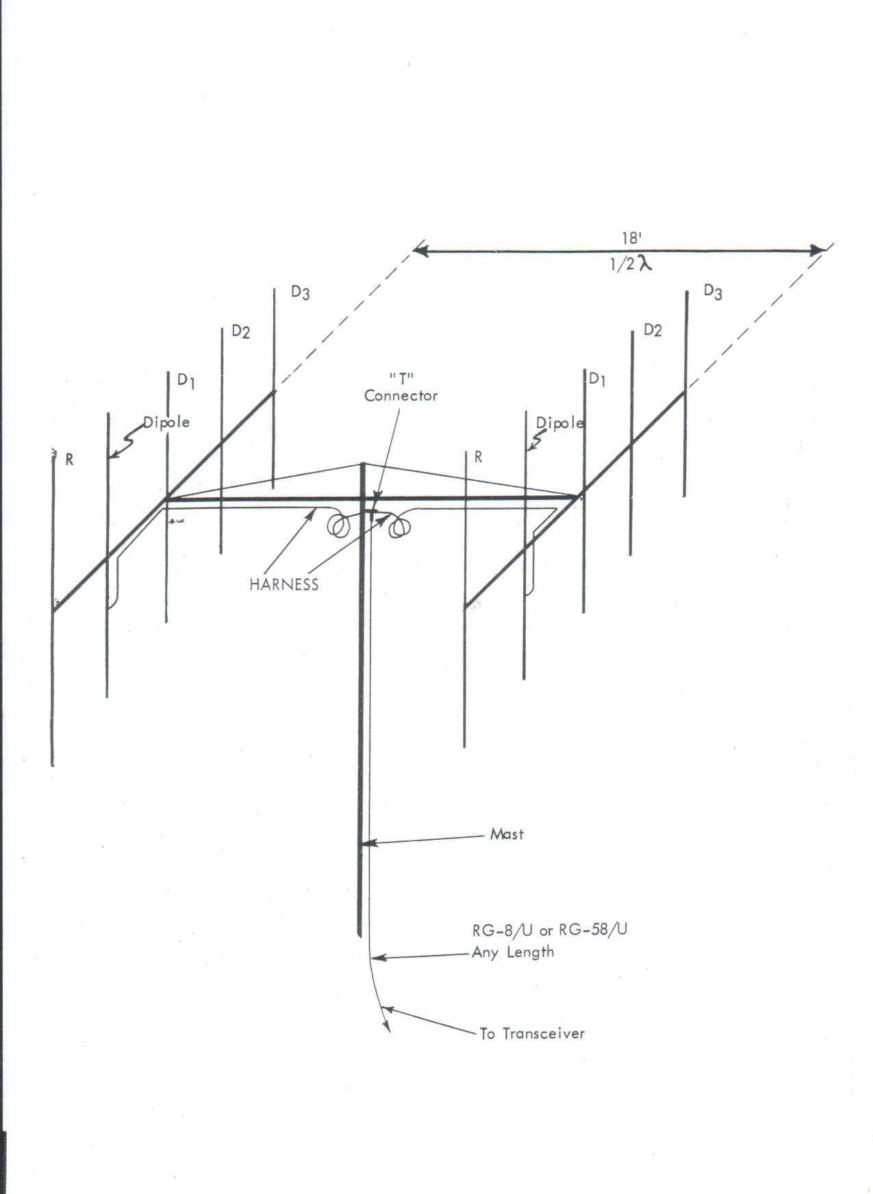 Cb Radio Antenna Wire Diagram