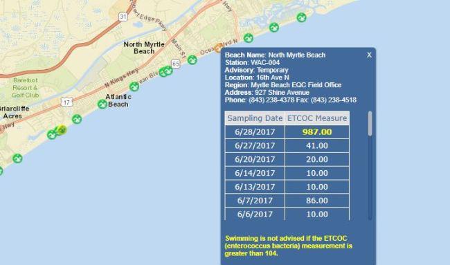 north myrtle beach swim advisory_436495