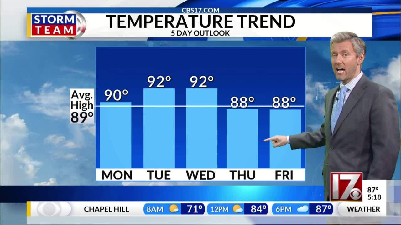 CBS 17 | Raleigh, Durham News & Weather | WNCN CBS17 com