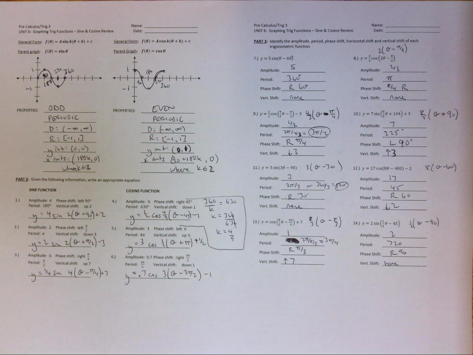 Wetzel Gregory Unit 4 Graphing Trigonometric Functions