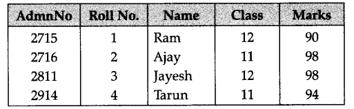 ncert-solutions-for-class-12-computer-science-c-database-concepts-4-9