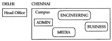 ncert-solutions-for-class-12-computer-science-c-networking-and-open-source-concepts-(201-1)
