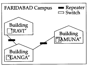 ncert-solutions-for-class-12-computer-science-c-networking-and-open-source-concepts-(210-1)