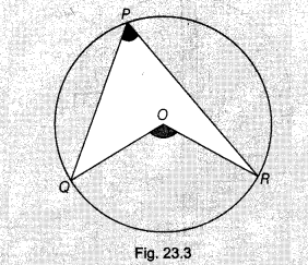 NCERT Class 9 Maths Lab Manual - Verify that the Angle Subtended by an Arc of a Circle 3