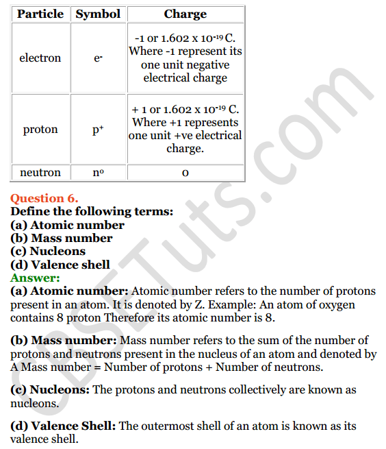 Selina Concise Chemistry Class 8 ICSE Solutions Chapter 4 Atomic Structure 4