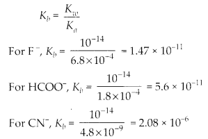 NCERT Solutions for Class 11 Chemistry Chapter 7 Equilibrium 47